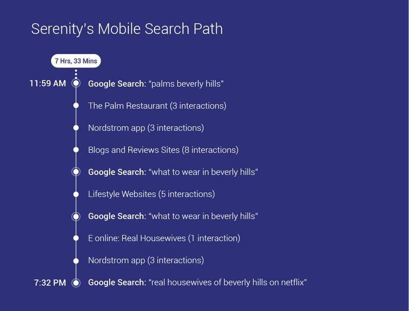 mobile search path